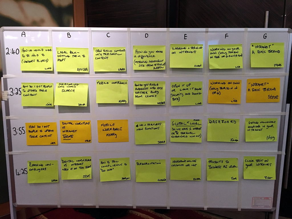 Unconference schedule board